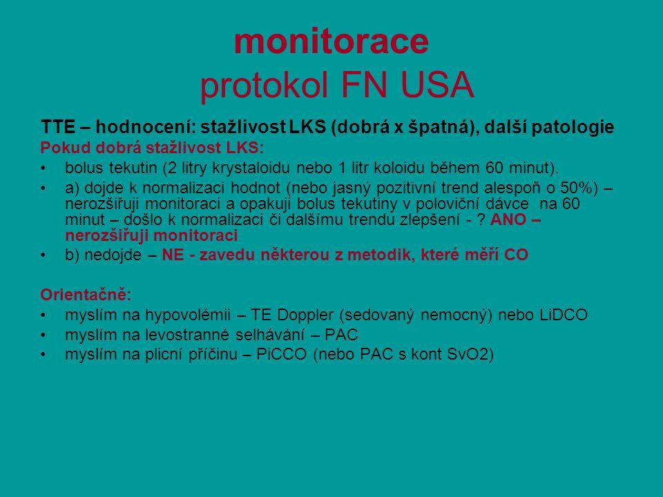 monitorace protokol FN USA