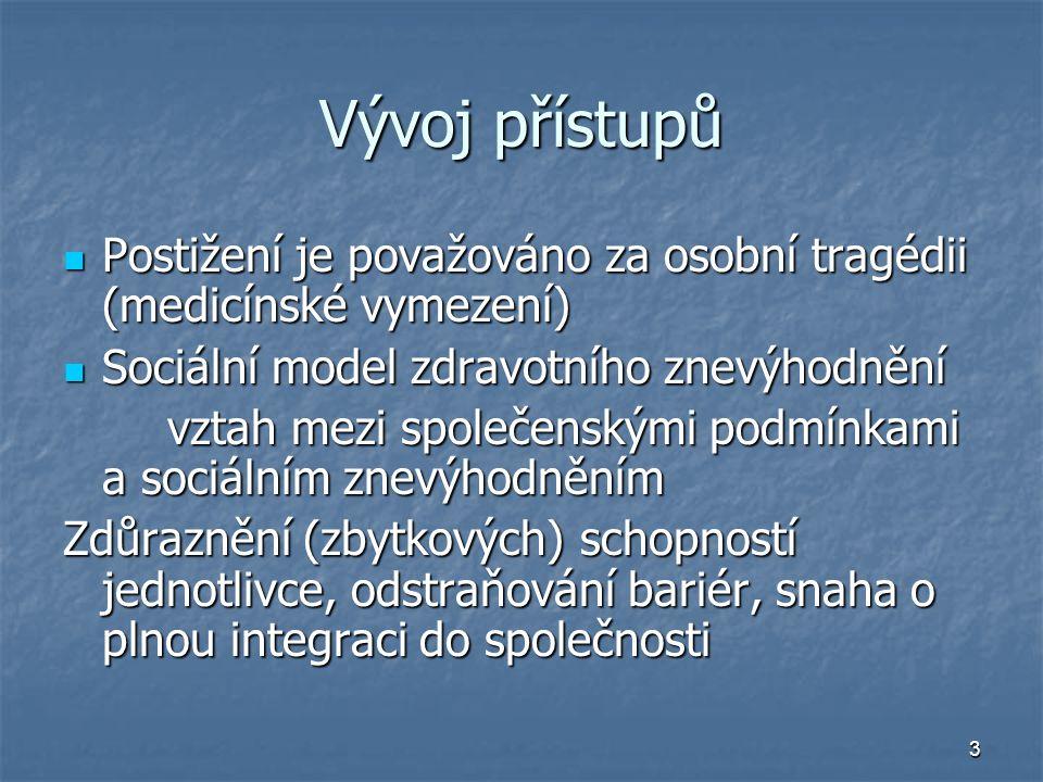 Vývoj přístupů Postižení je považováno za osobní tragédii (medicínské vymezení) Sociální model zdravotního znevýhodnění.