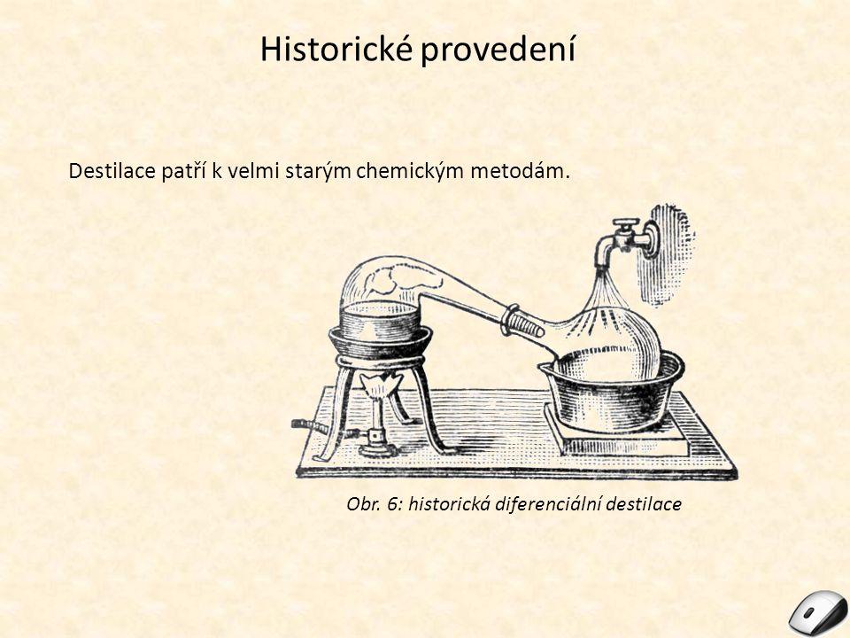 Historické provedení Destilace patří k velmi starým chemickým metodám.