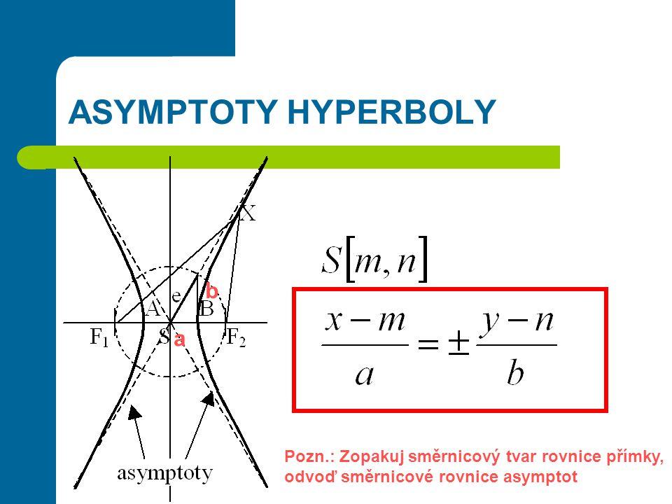 ASYMPTOTY HYPERBOLY b a
