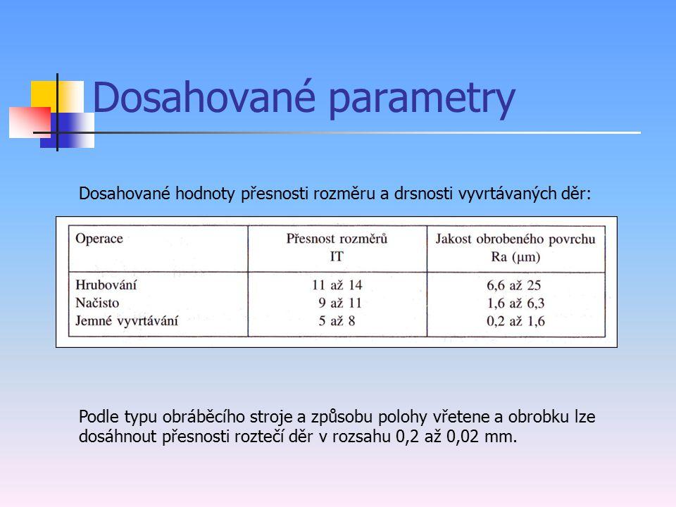 Dosahované parametry Dosahované hodnoty přesnosti rozměru a drsnosti vyvrtávaných děr: