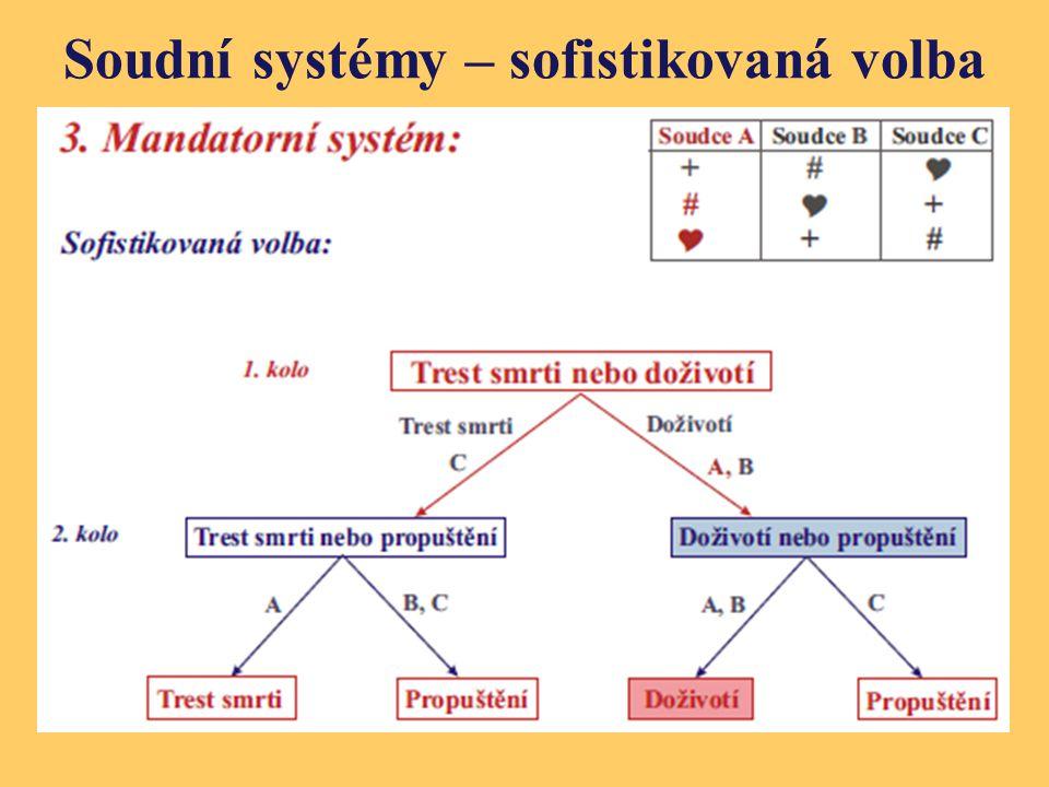 Soudní systémy – sofistikovaná volba