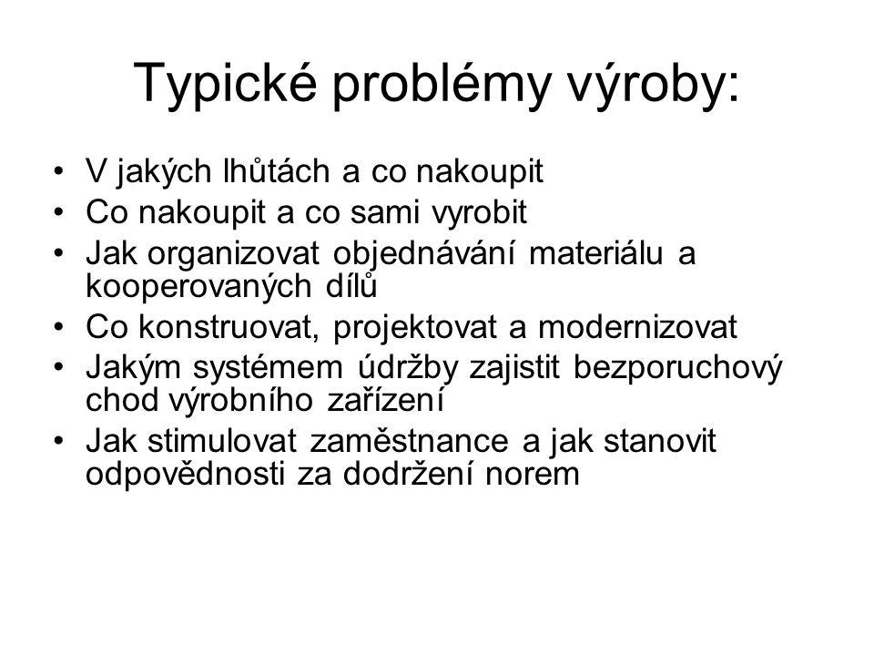Typické problémy výroby: