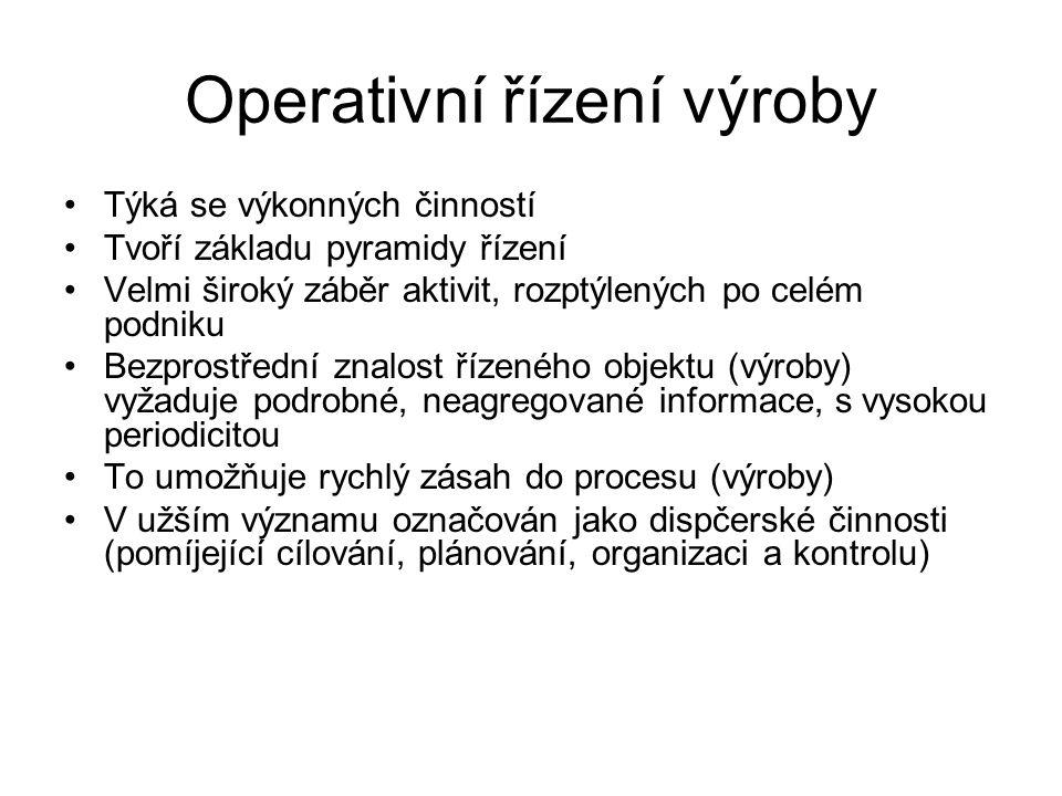 Operativní řízení výroby