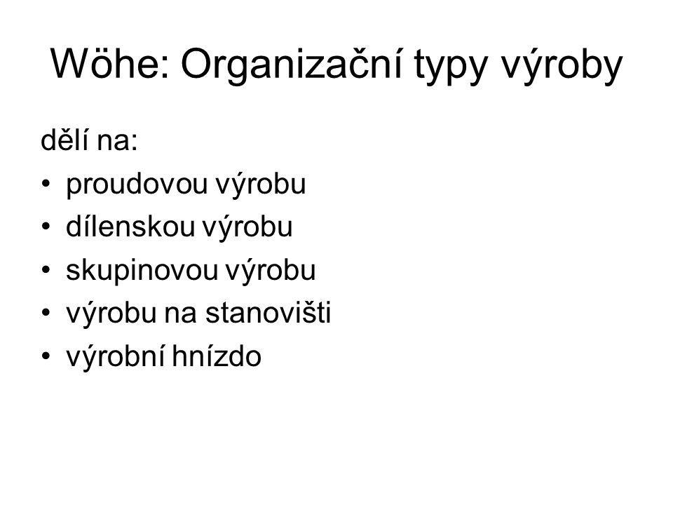 Wöhe: Organizační typy výroby