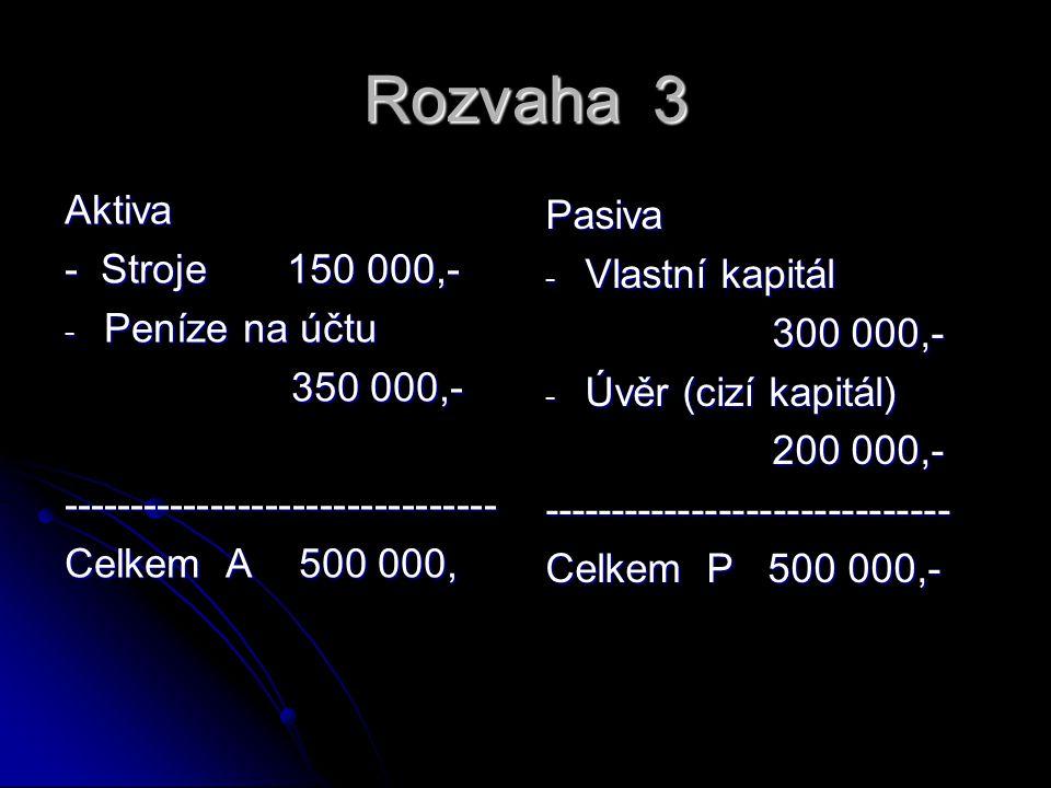 Rozvaha 3 Aktiva Pasiva - Stroje 150 000,- Vlastní kapitál