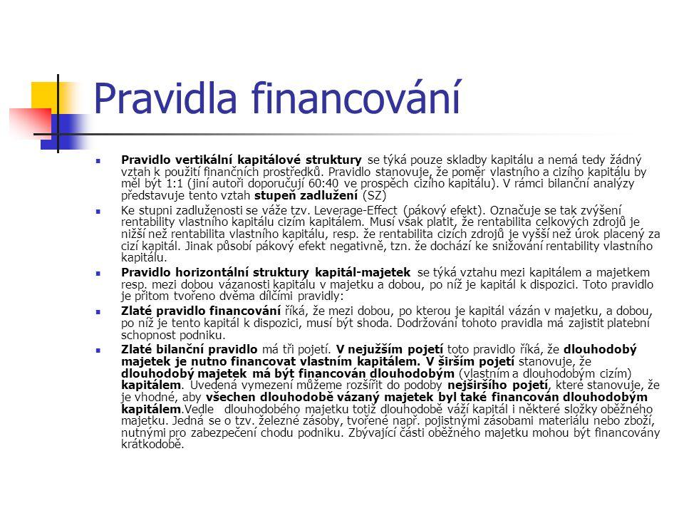 Pravidla financování