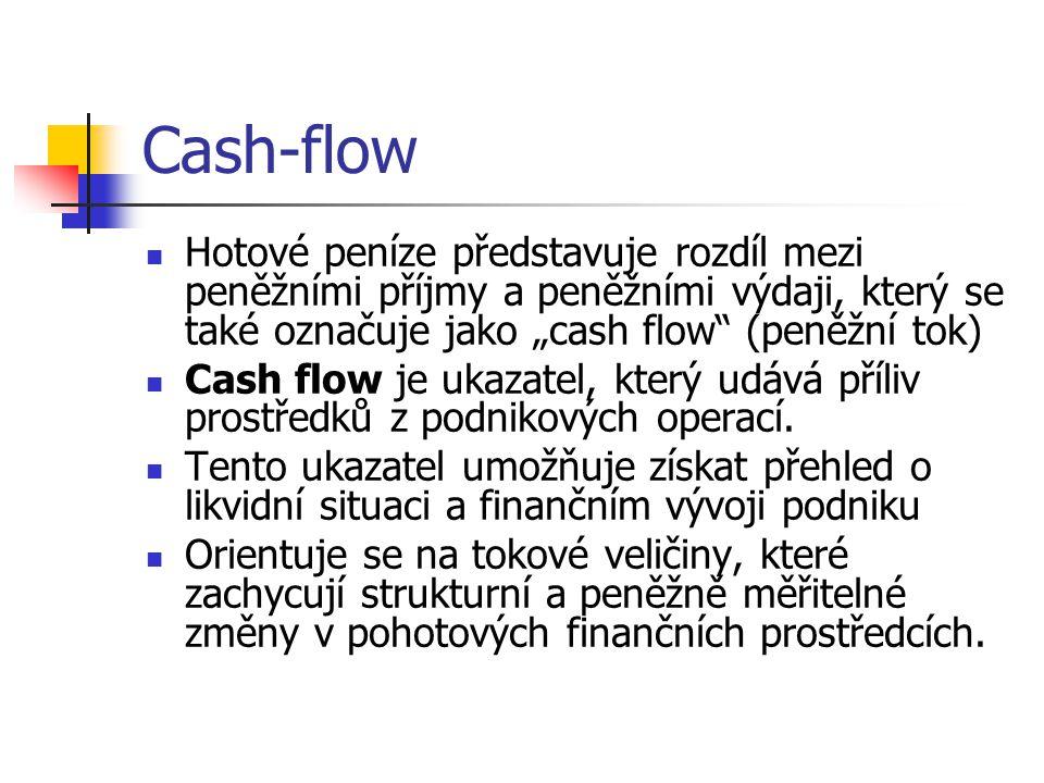 """Cash-flow Hotové peníze představuje rozdíl mezi peněžními příjmy a peněžními výdaji, který se také označuje jako """"cash flow (peněžní tok)"""