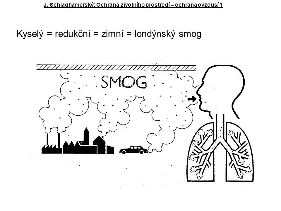 Kyselý = redukční = zimní = londýnský smog