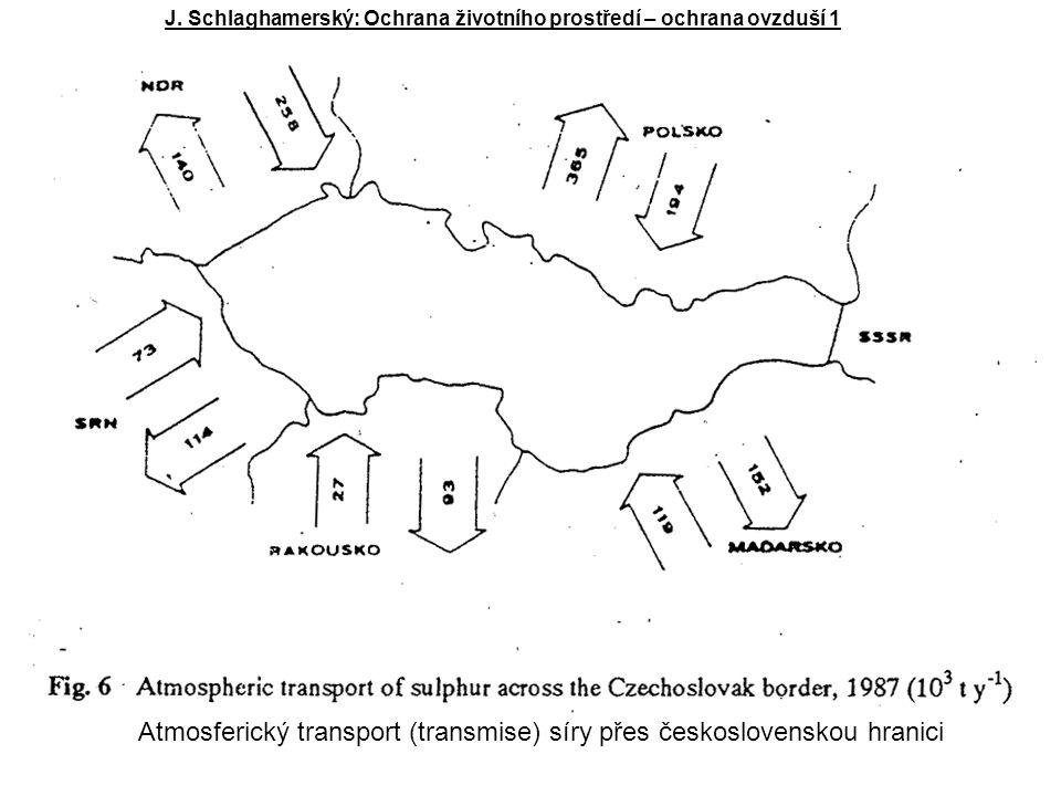 Atmosferický transport (transmise) síry přes československou hranici