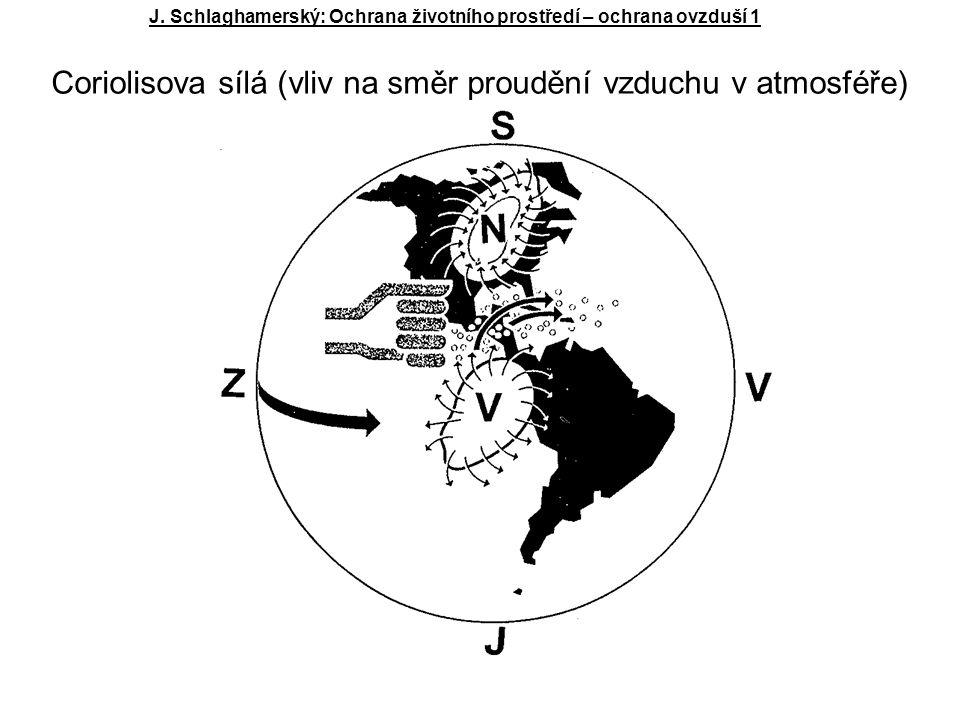 Coriolisova sílá (vliv na směr proudění vzduchu v atmosféře)