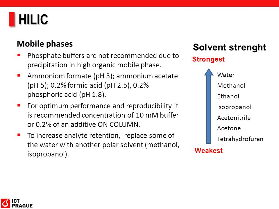 HILIC Mobile phases Solvent strenght