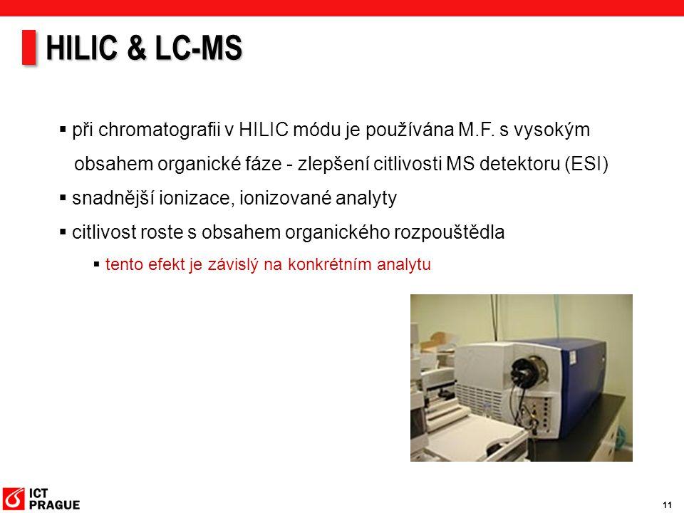 HILIC & LC-MS při chromatografii v HILIC módu je používána M.F. s vysokým. obsahem organické fáze - zlepšení citlivosti MS detektoru (ESI)