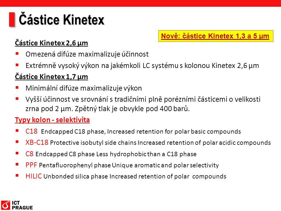 Částice Kinetex Částice Kinetex 2,6 µm