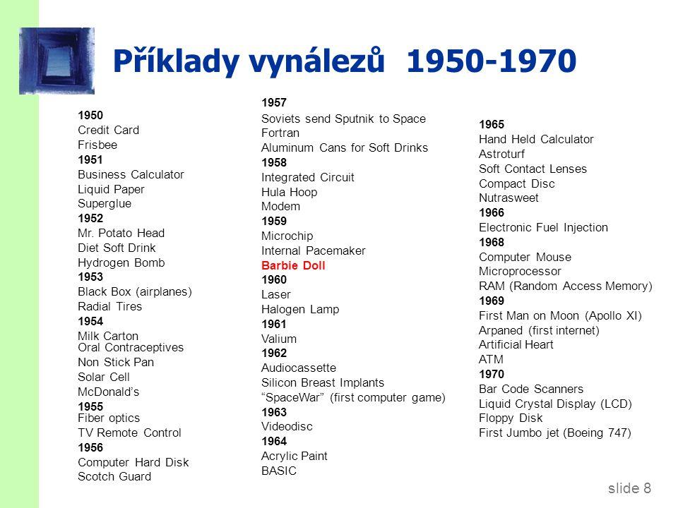 Příklady vynálezů 1971-1998 1986 Synthetic Skin
