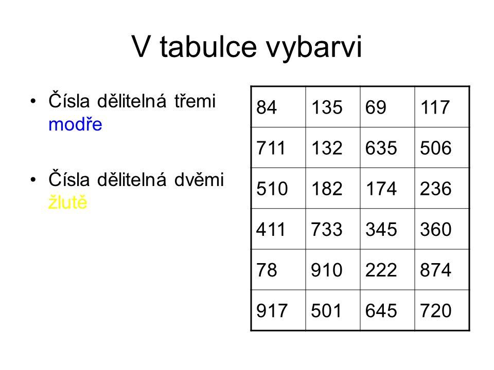 V tabulce vybarvi Čísla dělitelná třemi modře