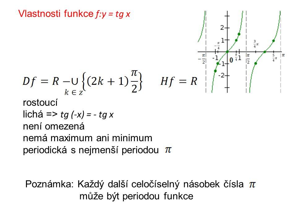 Vlastnosti funkce f:y = tg x