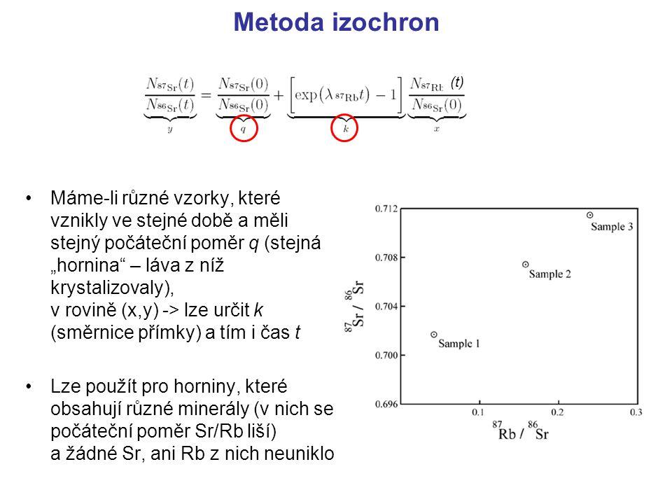 Metoda izochron (t)