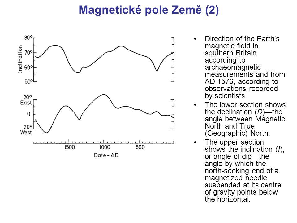 Magnetické pole Země (2)