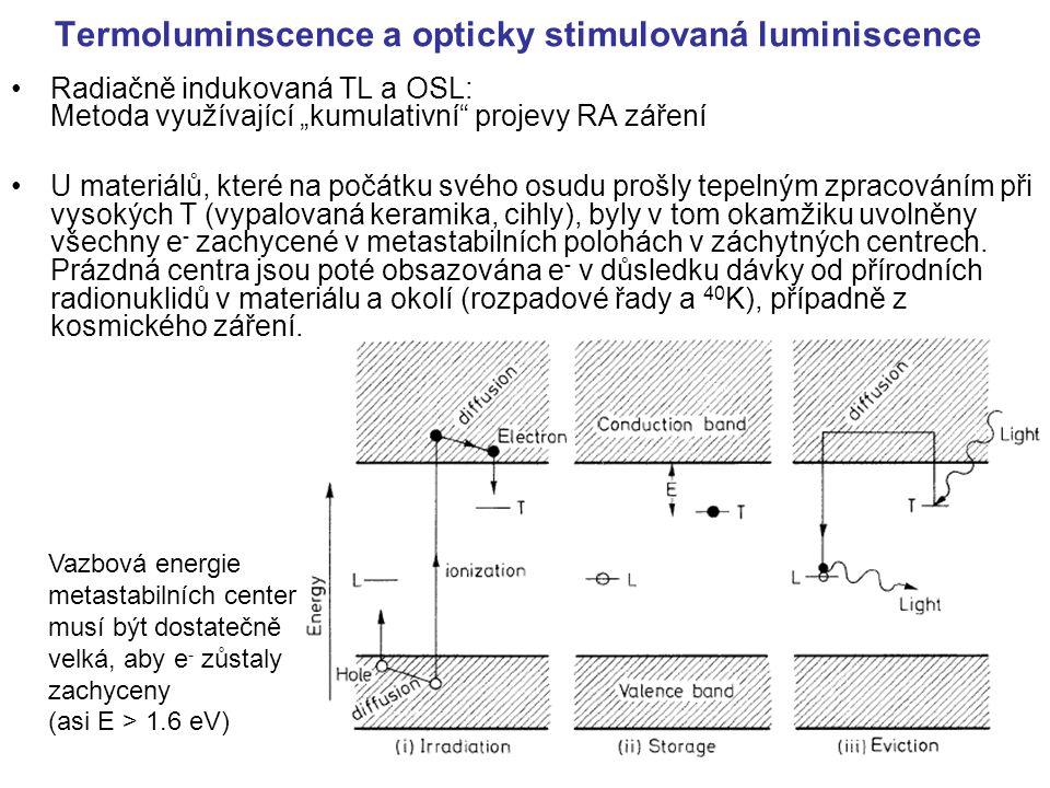 Termoluminscence a opticky stimulovaná luminiscence