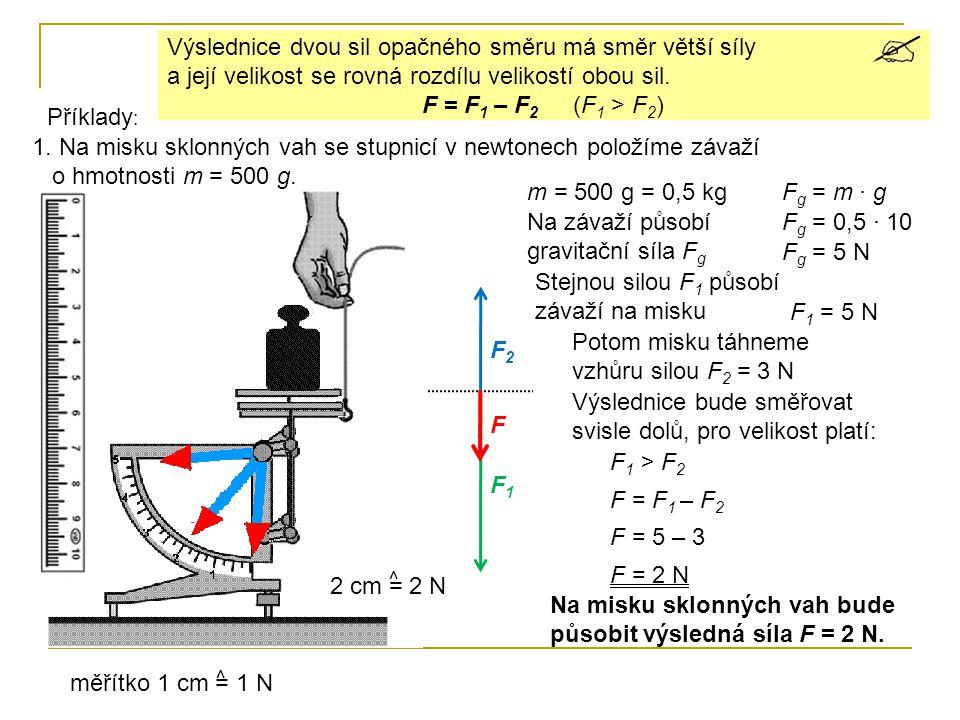 Na závaží působí gravitační síla Fg Fg = 0,5 · 10 Fg = 5 N