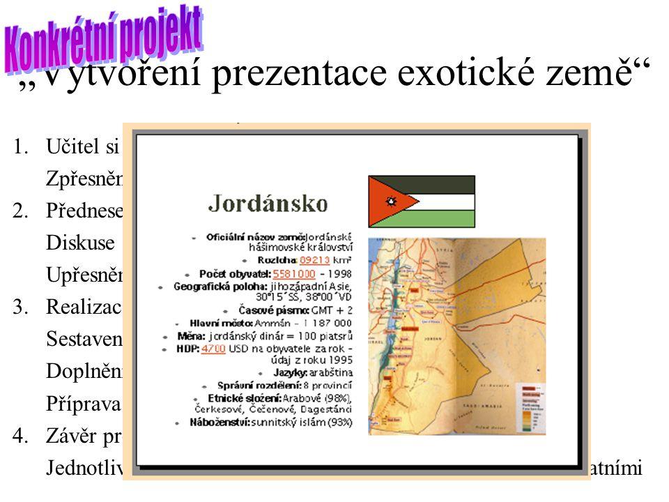 """""""Vytvoření prezentace exotické země"""
