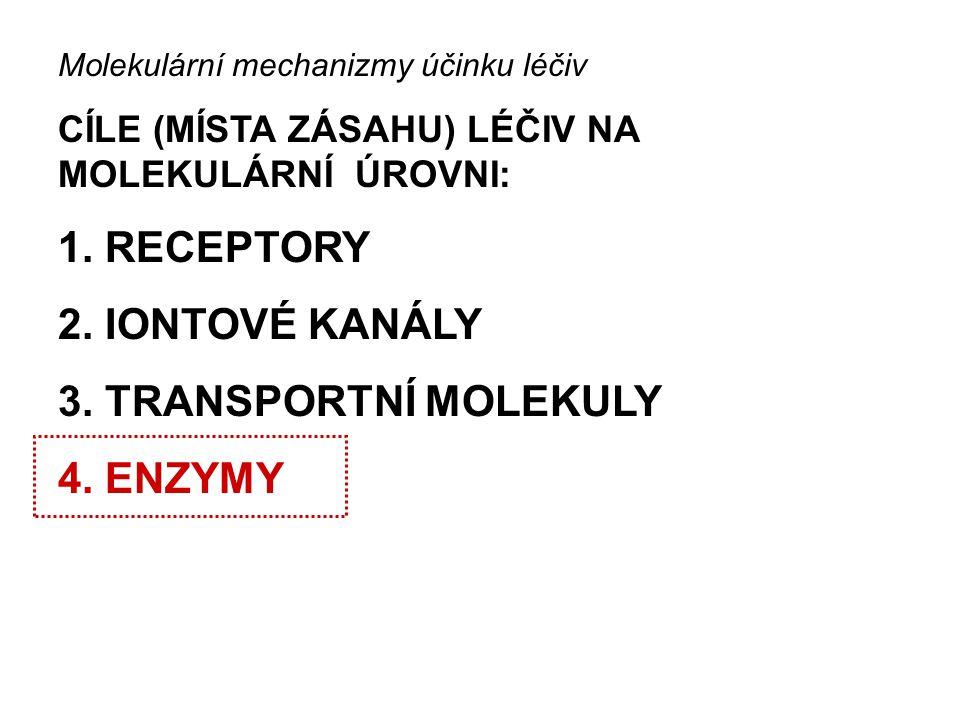 1. RECEPTORY 2. IONTOVÉ KANÁLY 3. TRANSPORTNÍ MOLEKULY 4. ENZYMY