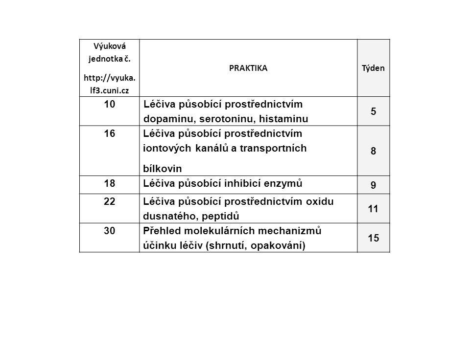 http://vyuka. lf3.cuni.cz