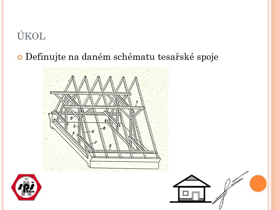 úkol Definujte na daném schématu tesařské spoje