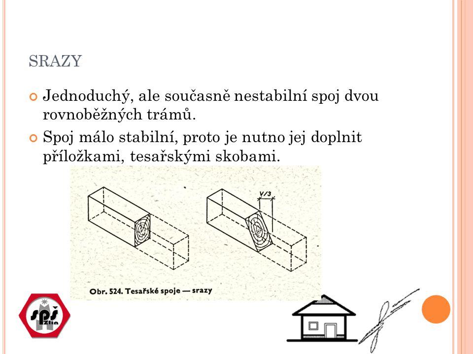srazy Jednoduchý, ale současně nestabilní spoj dvou rovnoběžných trámů.