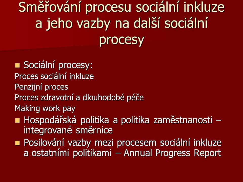 Směřování procesu sociální inkluze a jeho vazby na další sociální procesy