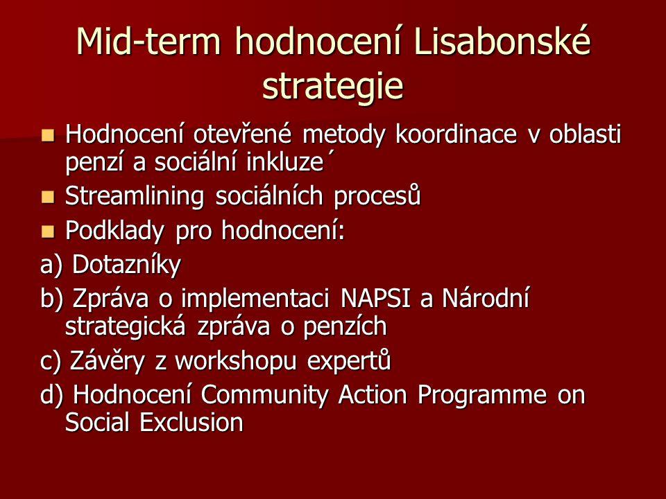 Mid-term hodnocení Lisabonské strategie