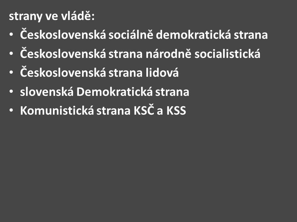 strany ve vládě: Československá sociálně demokratická strana. Československá strana národně socialistická.