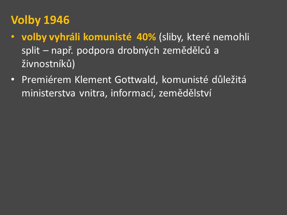 Volby 1946 volby vyhráli komunisté 40% (sliby, které nemohli split – např. podpora drobných zemědělců a živnostníků)