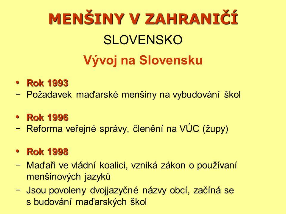 MENŠINY V ZAHRANIČÍ SLOVENSKO Vývoj na Slovensku Rok 1993