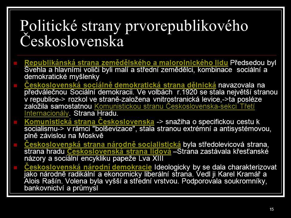 Politické strany prvorepublikového Československa