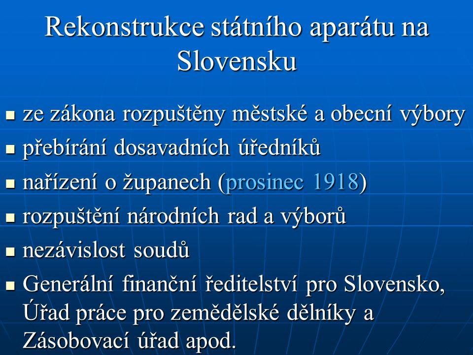 Rekonstrukce státního aparátu na Slovensku