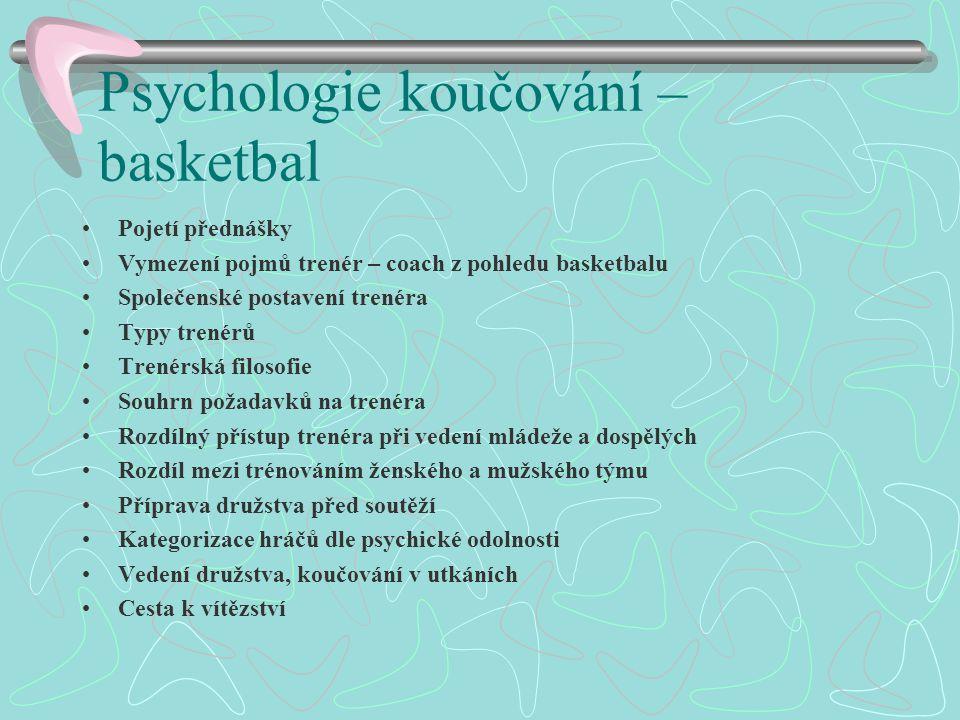 Psychologie koučování – basketbal