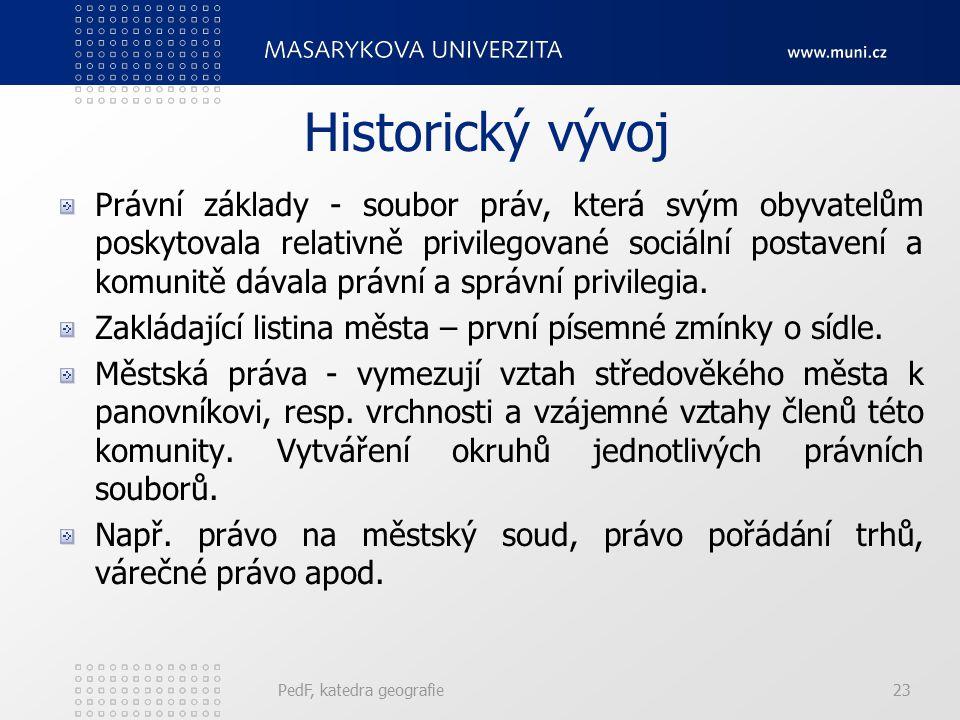 Historický vývoj