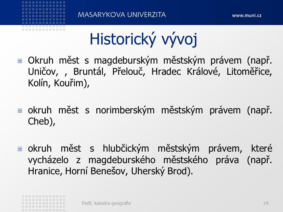 Historický vývoj Okruh měst s magdeburským městským právem (např. Uničov, , Bruntál, Přelouč, Hradec Králové, Litoměřice, Kolín, Kouřim),