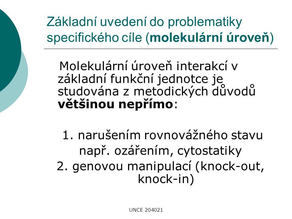 Základní uvedení do problematiky specifického cíle (molekulární úroveň)