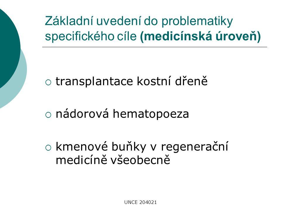 Základní uvedení do problematiky specifického cíle (medicínská úroveň)