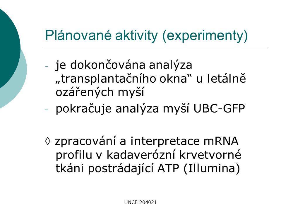 Plánované aktivity (experimenty)
