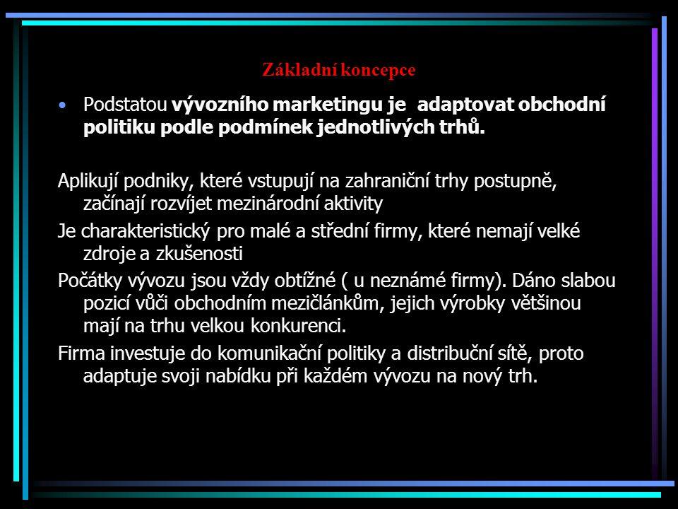 Základní koncepce Podstatou vývozního marketingu je adaptovat obchodní politiku podle podmínek jednotlivých trhů.