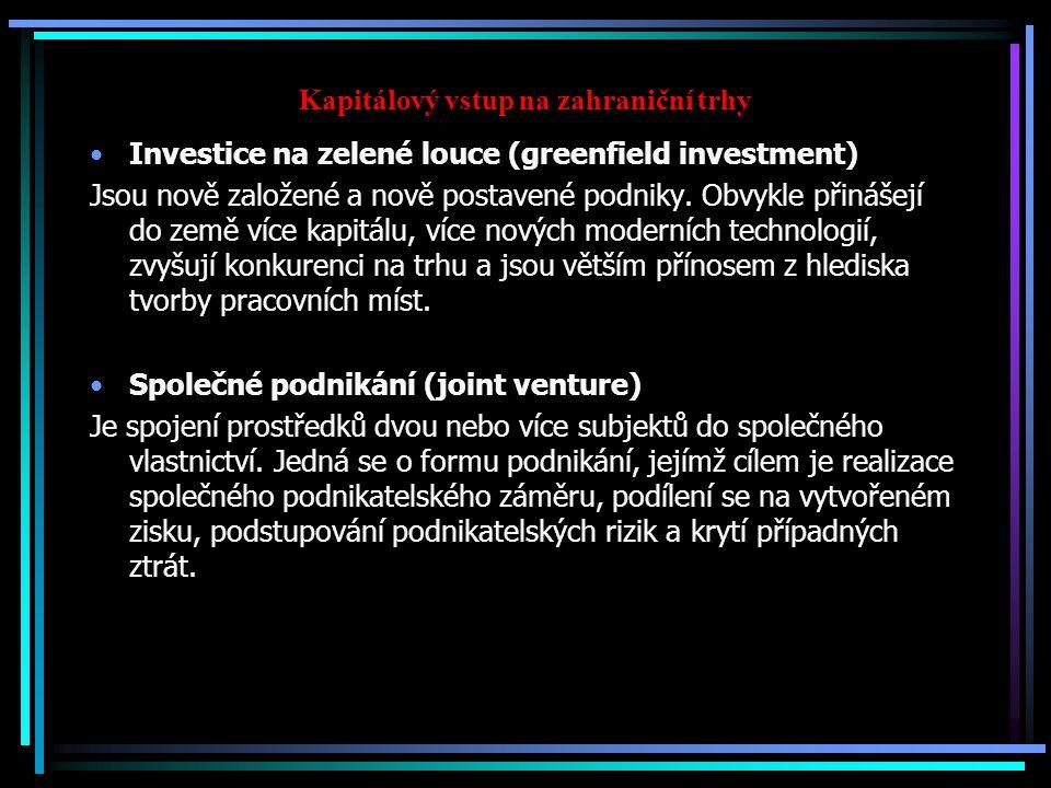 Kapitálový vstup na zahraniční trhy
