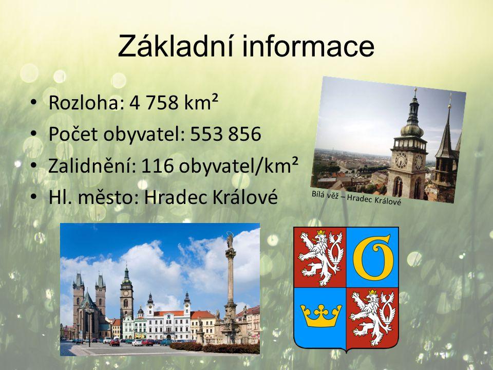Základní informace Rozloha: 4 758 km² Počet obyvatel: 553 856