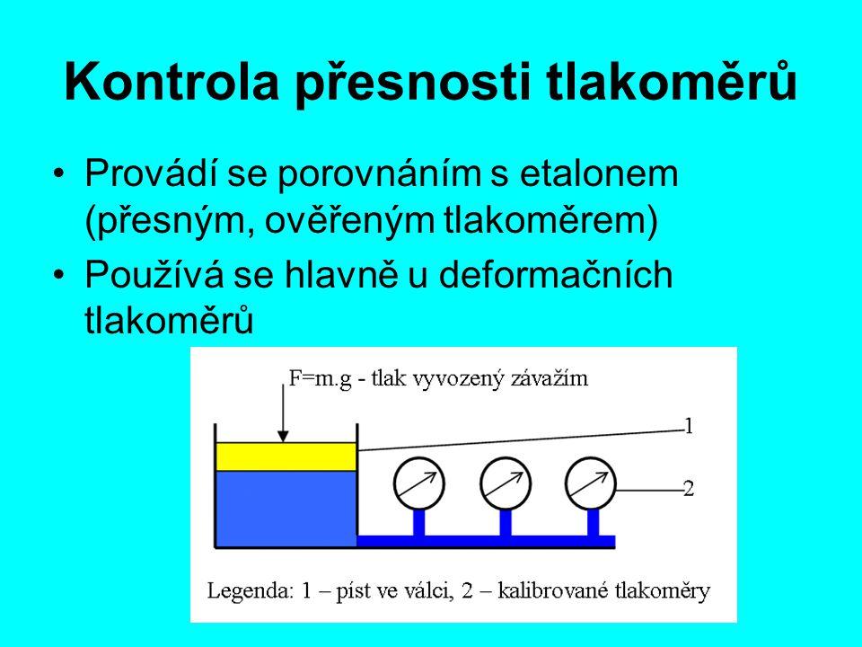 Kontrola přesnosti tlakoměrů