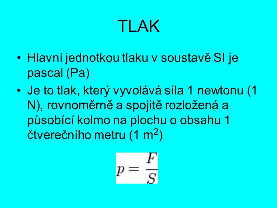 TLAK Hlavní jednotkou tlaku v soustavě SI je pascal (Pa)