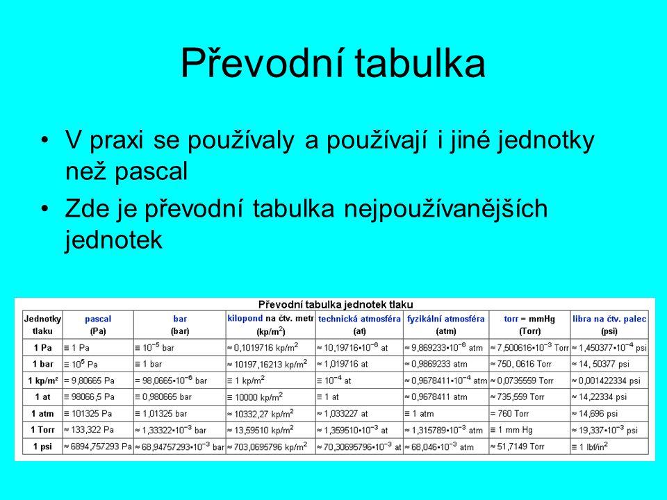 Převodní tabulka V praxi se používaly a používají i jiné jednotky než pascal.