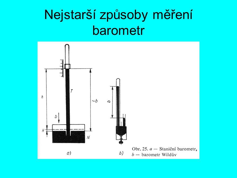 Nejstarší způsoby měření barometr